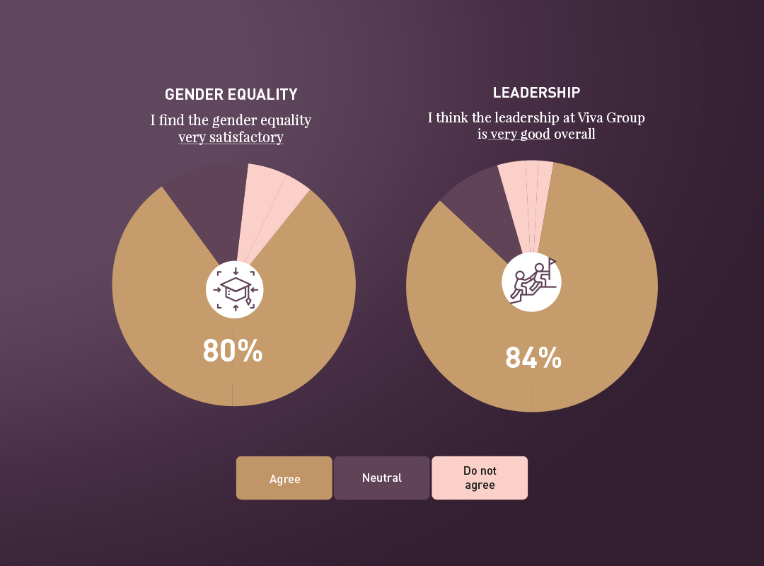 Equality and diversity - infographic